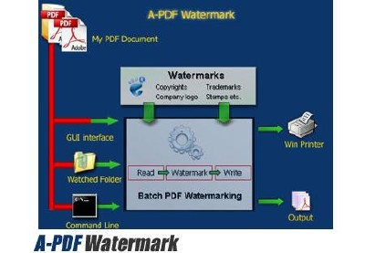 A-PDF Watermark 4.7.1 Portable-speedzodiac